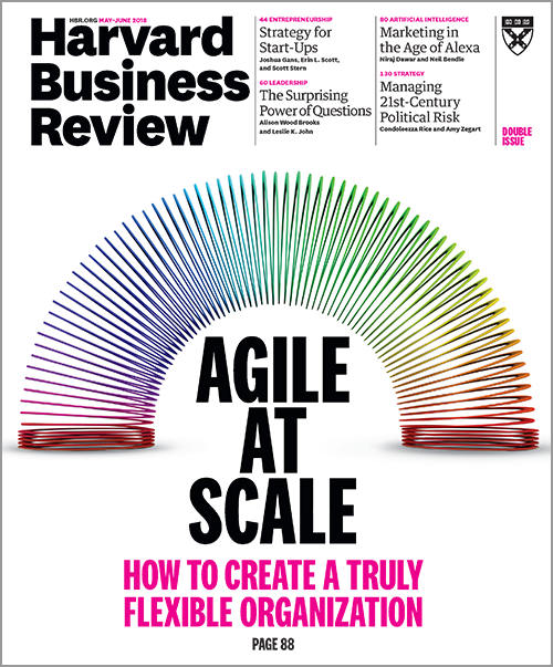 Agile: Taking Over the Business World