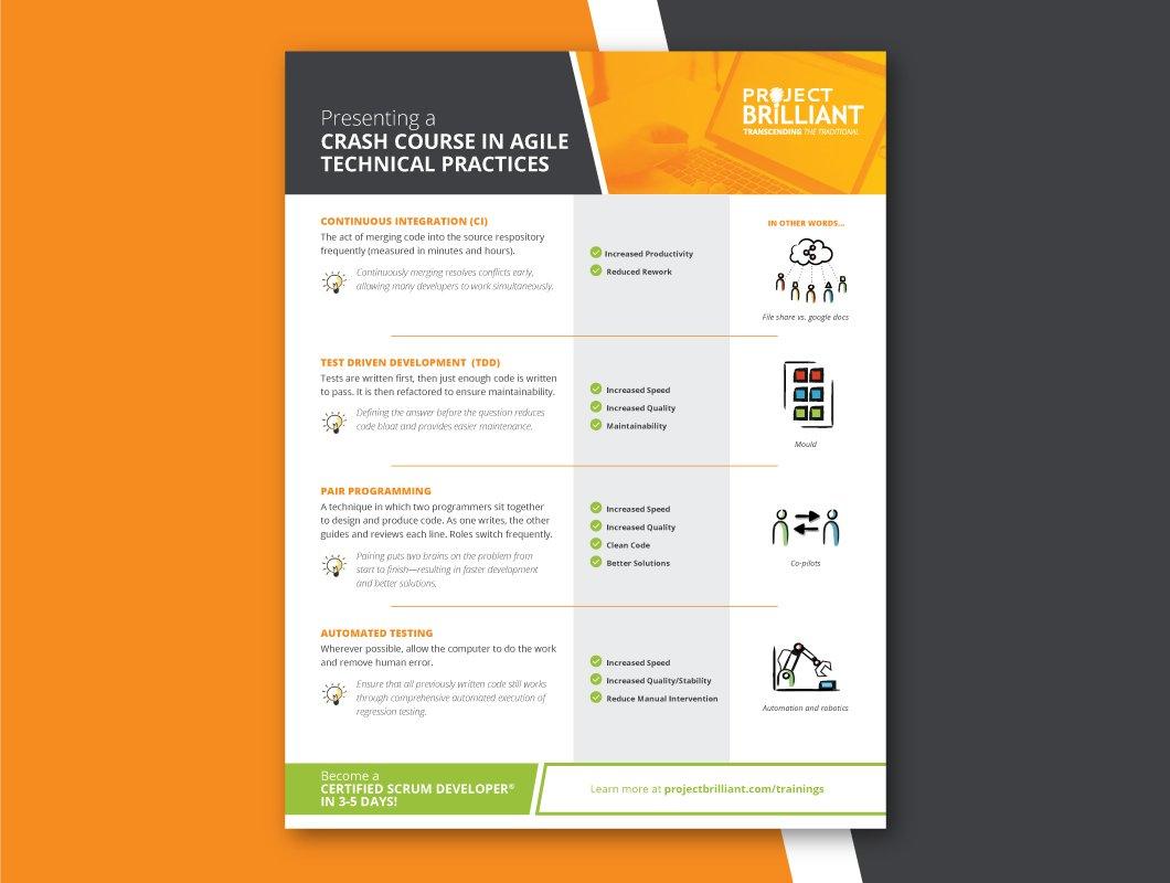 Crash Course In Agile Technical Practices